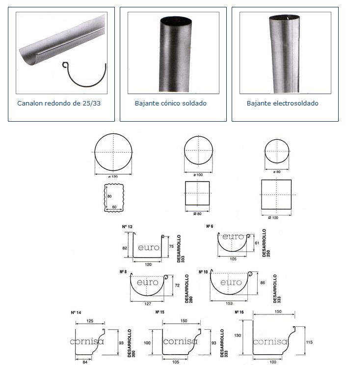 Canalones y bajantes de aluminio gallery of canaln for Canalon de aluminio